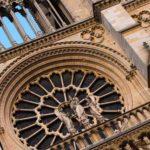 Nos meilleurs bons plans de restaurants quartier Notre-Dame Paris